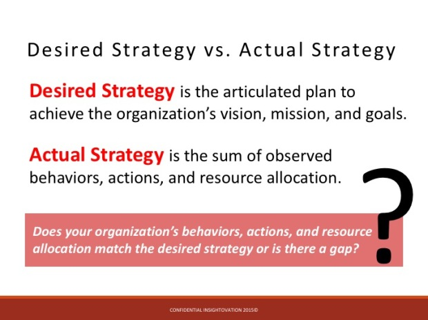 Desired vs actual strategy